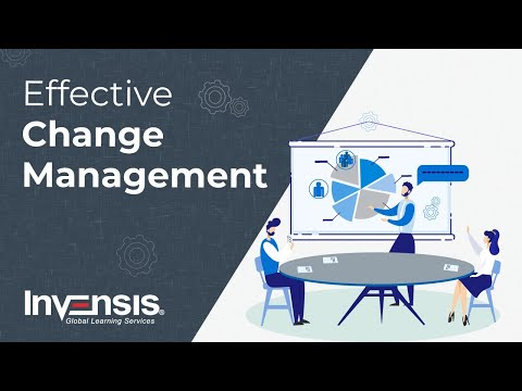 What is Change Management? | Change Management Tutorial for ...