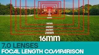What lens shall I buy? Focal Length - Learn how different focal lengths change your image