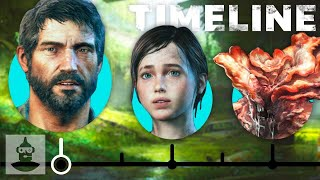 The Complete Last of Us Timeline - From The Last of Us to The Last of Us 2