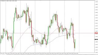 EUR/USD - EUR/USD Technical Analysis for May 29 2017 by FXEmpire.com