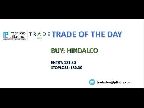 BREAKOUT_PRO: HINDALCO 16 SEPT, 2020