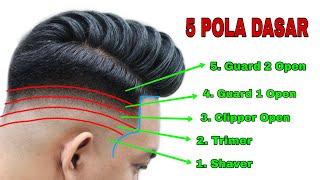 Tutorial Skin Fade Haircut PALING DETAIL Dan LENGKAP!!!