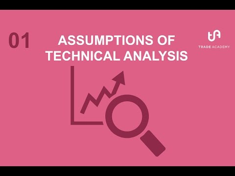 Lesson 1 - Assumptions of Technical Analysis - Trade Academy