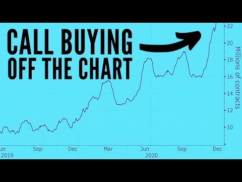 Kada pradeda prekiauti bitkoin ateities sandoriai