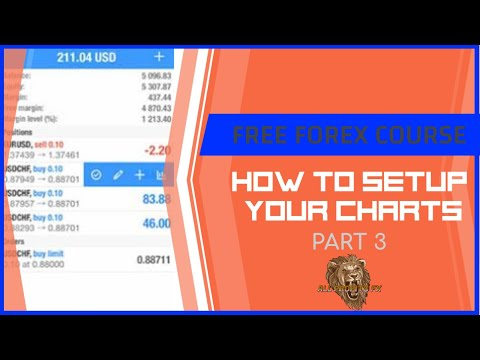 Free Forex Trading Course For Beginners