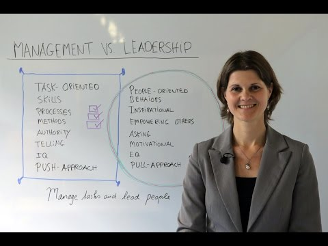 How to Manage Tasks and Lead People - Leadership Training ...