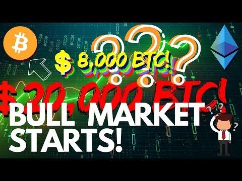 Bitcoin BULLISH at $8,000, may SURGE to $20,000! Altcoins EXPLODING + HodlBot - Crypto News!