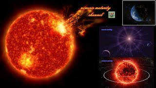 Betelgeuse is Getting Ready to Go Supernova