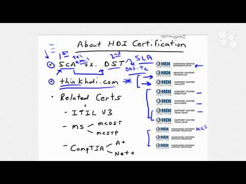 Introductory Nugget: HDI Desktop Support SCA HDI-SCA - YouTube
