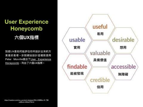 使用者中心設計&翻轉網站設計新思維