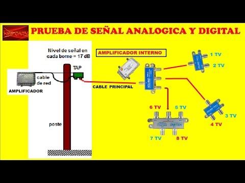 COMO SABER SI MI SEÑAL DE CABLE NESECITA UN AMPLIFICADOR DE SEÑAL CURSO DE TELEVISION POR CABLE