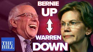 Panel: Bernie Up, Warren down in post debate polls