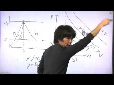 マギーのわくわく物理ランド センター対策 第5問