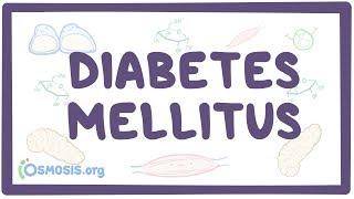 Diabetes mellitus (type 1, type 2) & diabetic ketoacidosis (DKA)