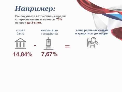 Гос.программа субсидирования автокредитов
