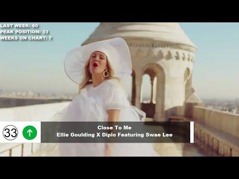 Top 50 Songs Of The Week - January 12, 2019 (Billboard Hot 100)