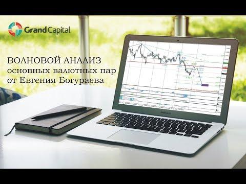 Волновой анализ основных валютных пар 17–23 августа