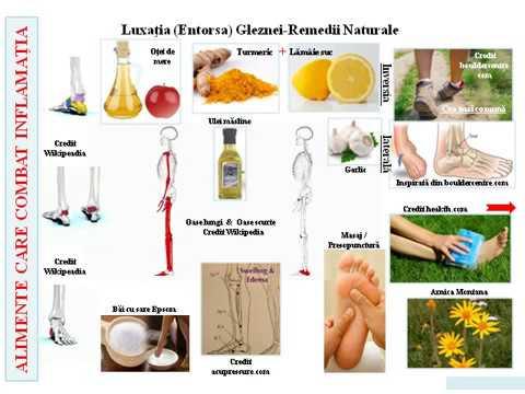 Tratamentul medicamentos al artritei artrite