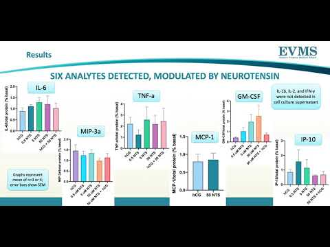 Thumbnail image of video presentation for Does neurotensin modulate granulosa cell production of inflammatory mediators during ovulation?