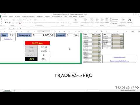 Самый удачливый биржевой брокер