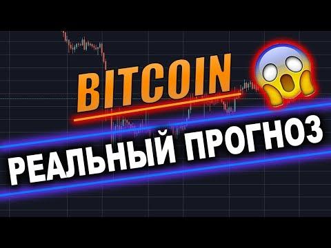 Waves криптовалюта курс
