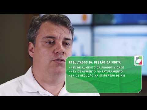 Grupo Mirassol - 5º Prêmio de Sustentabilidade SETCESP | Gestão Econômica Sustentável