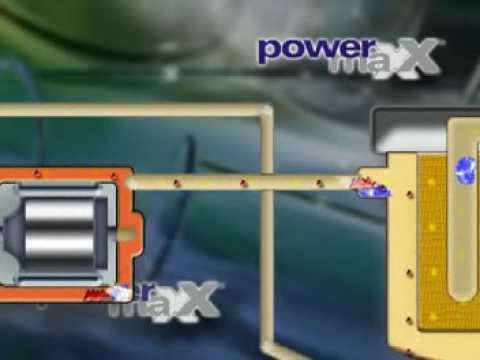 Die Rezensionen der Eigentümer bmw х5 3.0 Benzin 2007