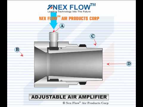 Adjustable Air Amplifier
