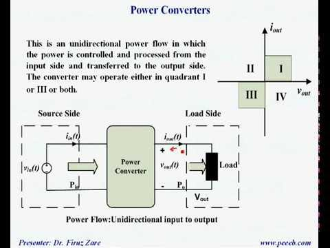 Power Electronics Book- Chapter 1 - Introduction to Power ...