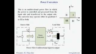 Power Electronics Book- Chapter 1 - Introduction to Power Electronics by Dr. Firuz Zare