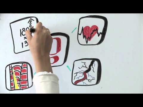 Презентационный ролик smartBPM