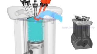 Принцип работы дизельного двигателя