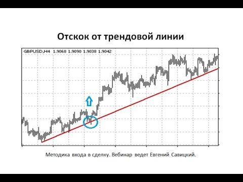 Бинарные опционы стратегия биномо