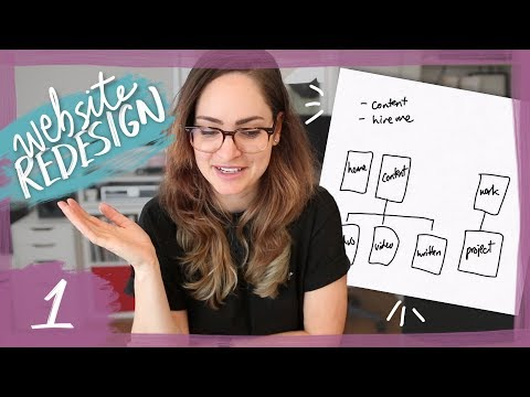 Designing a website - Episode 1: Planning & site map!