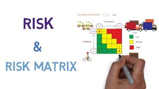 How to Use Risk Matrix