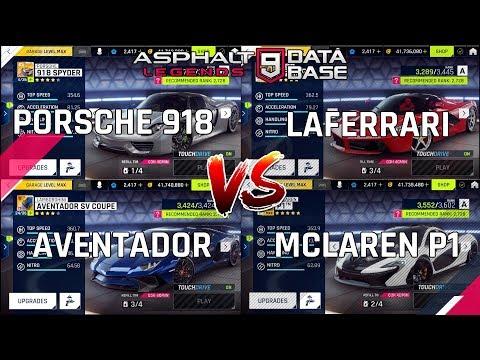 Porsche 918与 McLaren P1 vs LaFerrari  vs  Lamborghini Aventador的