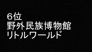 「愛知県」の観光地おすすめランキング