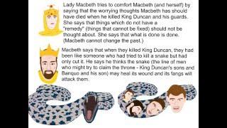 Macbeth - Act 3, Scene 2 Summary