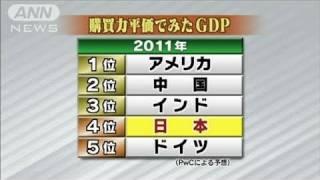 日本の今年のGDPインドに抜かれ世界4位に転落へ11/01/09