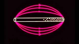 Antenna Theory Propagation