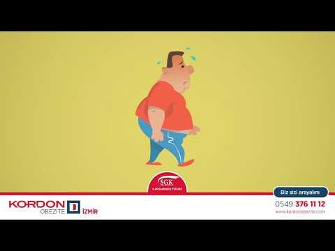 Ameliyatsız Obezite Cerrahisi
