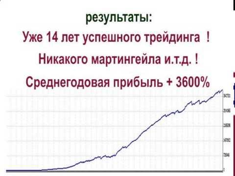 Платные индикаторы для бинарных опционов