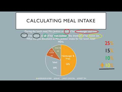 CALCULATING MEAL INTAKE - YouTube