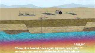 Geothermal binary cycle power plant process