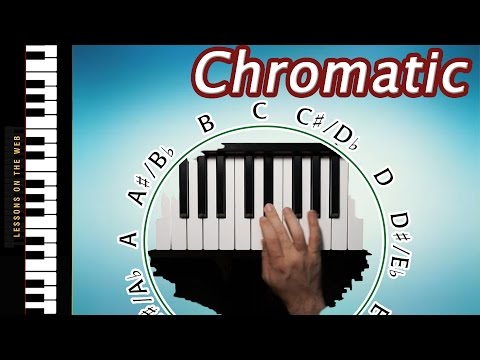 How to Get Good at Playing the Chromatic Scale on Piano - Lesson for Beginners