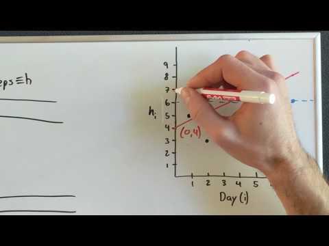 Fibonacci grid for binary options