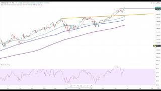 Wall Street – Keine Chance für die Bären…