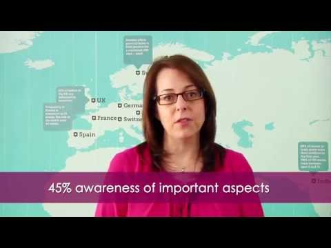 Click to View : State of Preeclampsia Awareness