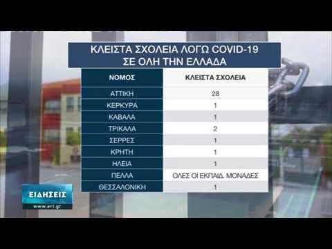 Κεντρική Μακεδονία: Ποια σχολεία είναι κλειστά λόγω κορονοϊού   21/9/2020   ΕΡΤ
