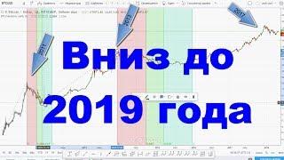 Биткоин будет падать до середины 2019 года =Прогноз времени коррекции